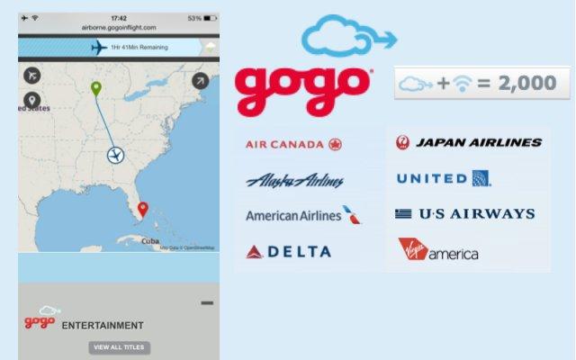 La experiencia de Internet a 10 mil metros de altitud